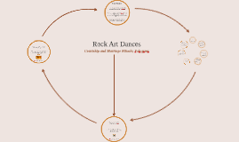 Rock Art Dances