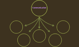 Communincation