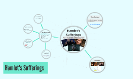 Hamlet's Sufferings