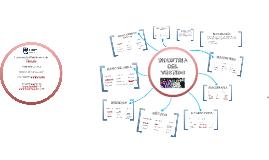 Copy of Copy of NOM-019-STPS-2011