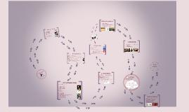 ¿Cuáles factores han contribuido al éxito de Podemos?