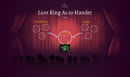 Lion King As to Hamlet