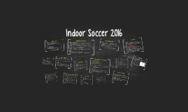 Copy of Indoor Soccer 2016