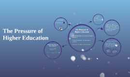 The Pressure of Higher Education