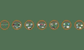 Ap Orientation (Ingénieur de piste)