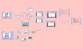 Использование веб-квестов  в проектной деятельности