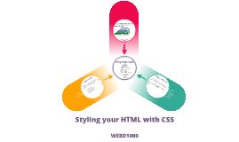 Styling your HTML with CSS