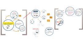 U4 Estrategias, tecnicas y herramientas para evaluar el des