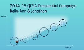 2014-15 QCSA Presidential Campaign
