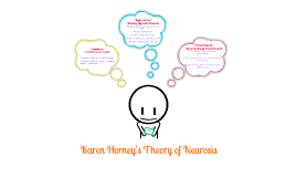Copy of Theory of Neurosis (Karen Horney)