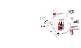 Copy of Copy of Copy of Organigrama - Coca Cola