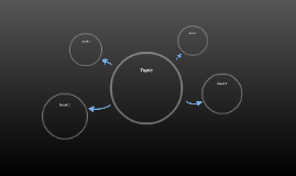 LeChatlier's Principle and Equilibrium