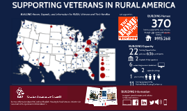 Supporting Veterans in Rural America