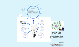 Copy of El plan de producción