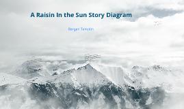 A Raisin In the Sun Story Diagram