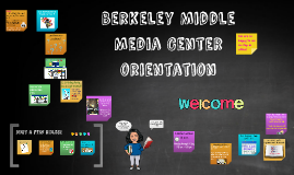 CPM Media Center Orientation
