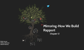 Mirroring-How We Build Rapport