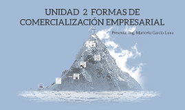 Copy of UNIDAD  2  FORMAS DE COMERCIALIZACIÓN EMPRESARIAL