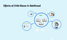 Effects of Child Abuse in Adulthood