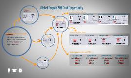 Global Prepaid SIM card Opportunity