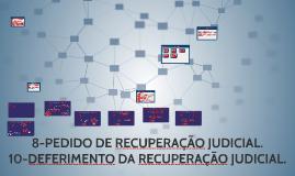 Revisão OAB recuperação judicial Mapa