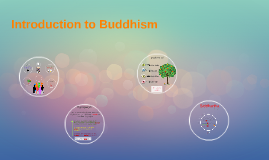 Buddhism - From Prince to holy man (1+2)