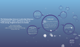 The Relationships between Leadership Behaviors Organizationa