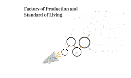 Factors of Production and