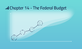 Chapter 14 - The Federal Budget