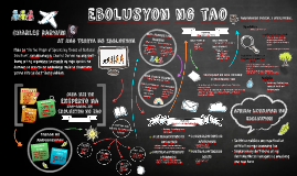 Copy of Ebolusyon ng tao