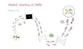 Hazel Dell Christian Church Moses: Journey of Faith