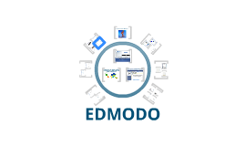 Copy of Edmodo