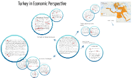 Copy of Middle East History in Economic Perspective