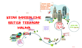 KESAN IMPERIALISME BRITISH TERHADAP MALAYA