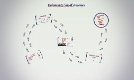 Dokumentation af processen