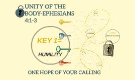 UNITY OF THE BODY