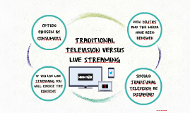 Copy of TRADITIONAL TELEVISION VERSUS LIVE STREAMING