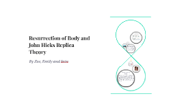 Copy of Resurrection of Body and John Hicks Replica Theory