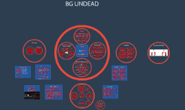 BG UNDEAD
