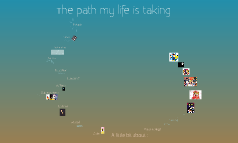 The path my life is taking