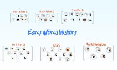 Early World History