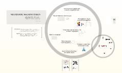 MULTI[FORM]  MAGAZINE DESIGN