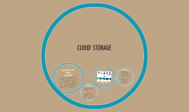 Copy of CLOUD  STORAGE