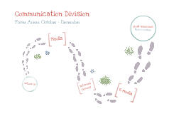 Focus Areas for Communication Division until end 2012