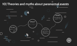 10) Theories and myths about paranormal events