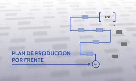 PLAN DE PRODUCCION POR FRENTE