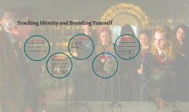 2016 Teaching Identity and Branding Yourself