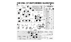 Empowered Marketing DNA
