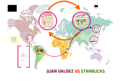 JUAN VALDEZ VS STARBUCKS