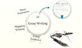 Copy of Essay Writing With Citation